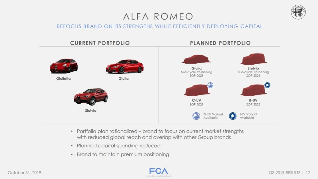 Alfa-Romeo-piano-industriale.jpg