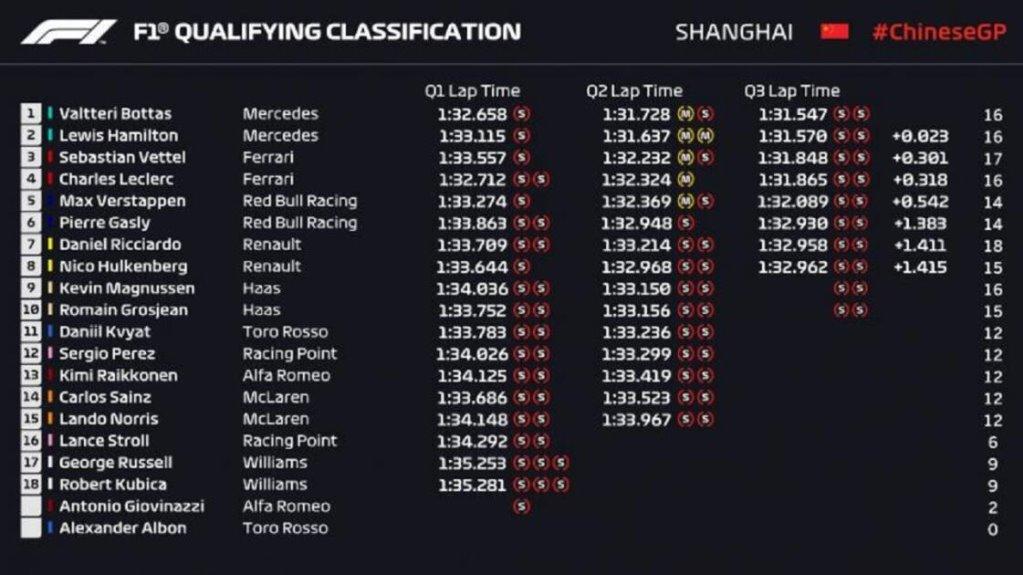clasificacion-f1-china-1122x631.jpg